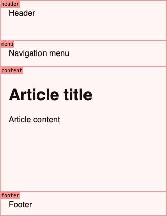 Разметка страницы по областям на мобильном разрешении
